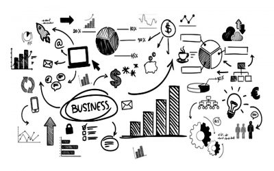 Find Out How To Profit From A Industrial Manufacturing Firm?