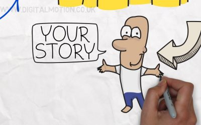 How We Made An Animated Explainer Video That Gets The Eye Of A Key Influencer
